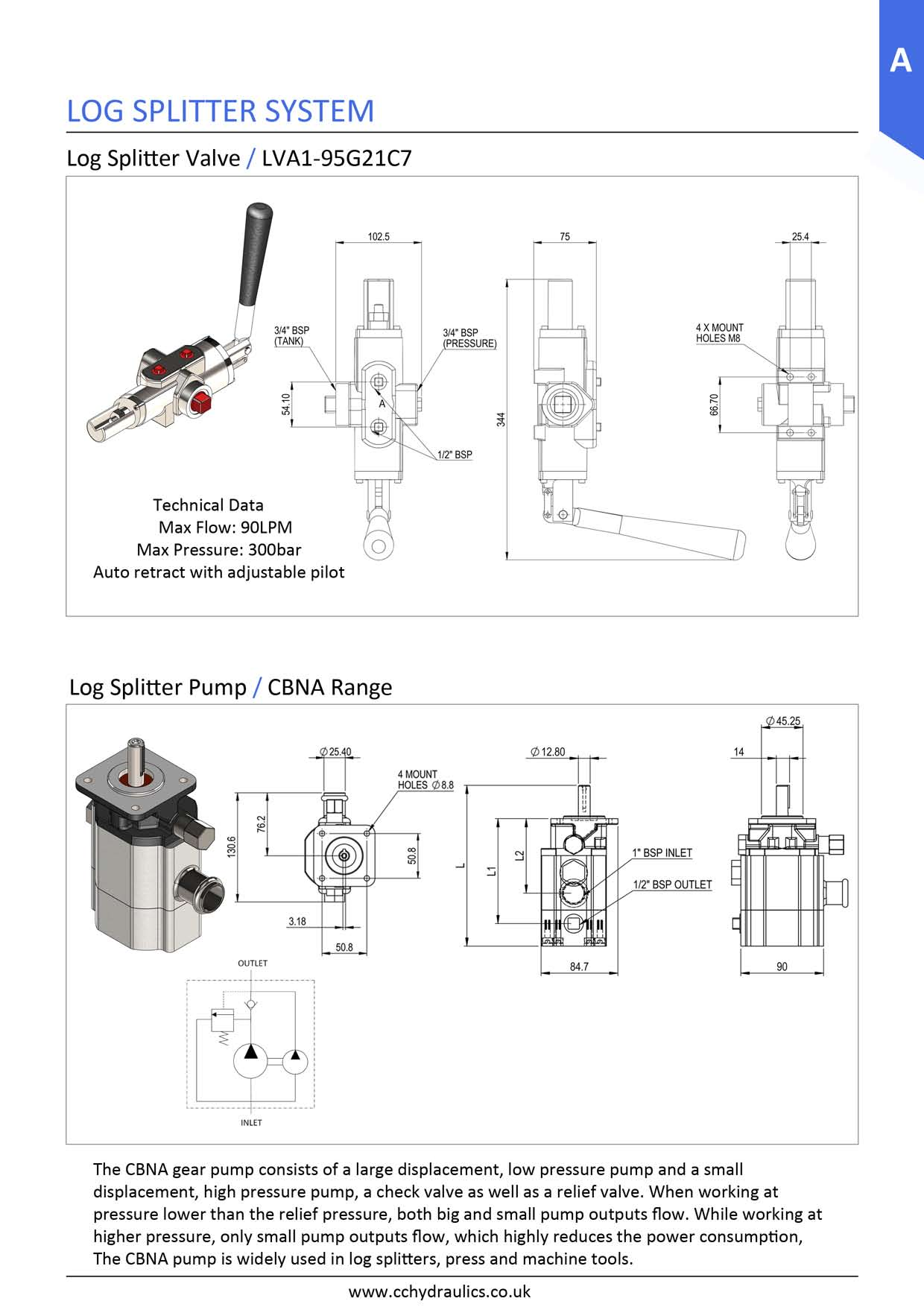 wood splitter cylinders c c hydraulics double acting cylinders