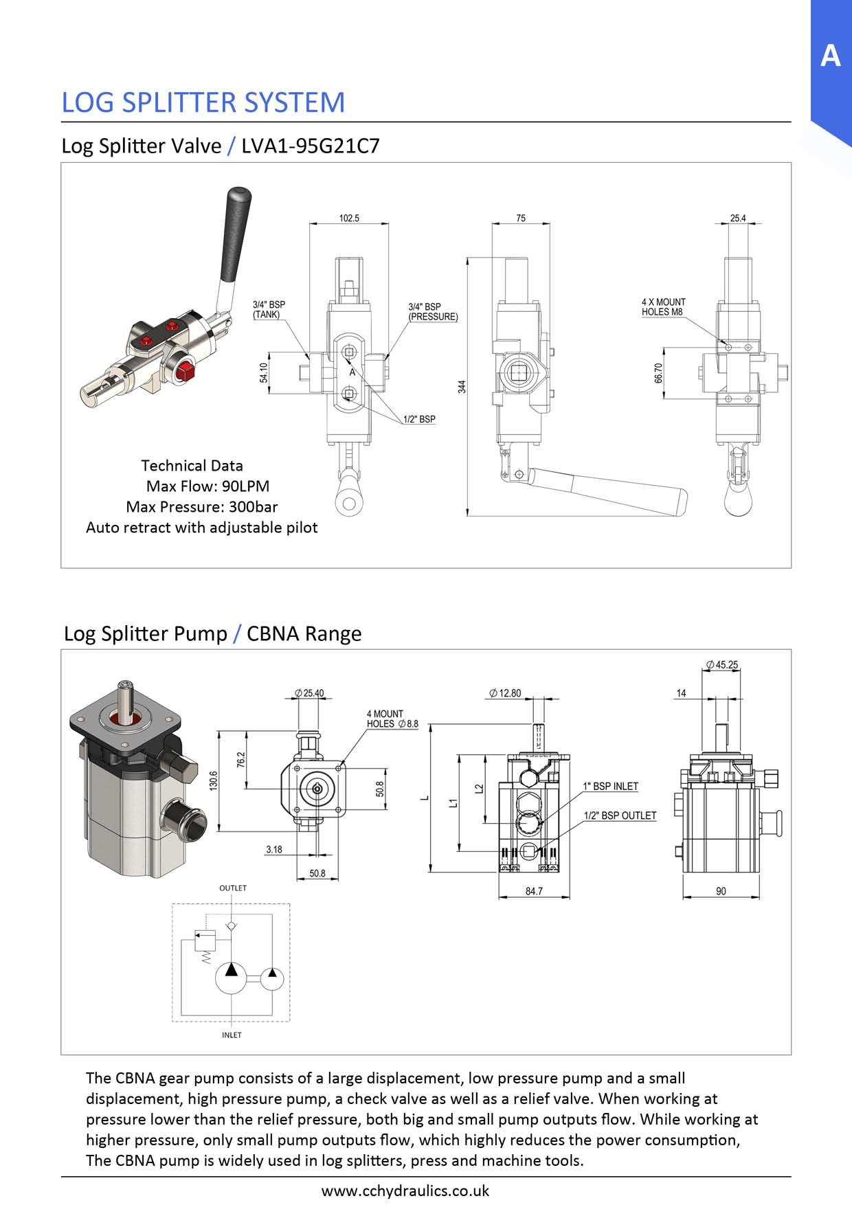 Log Splitter Hydraulic Control Valve Diagram | Standard Cylinders Double Acting Log Splitter Pump C C
