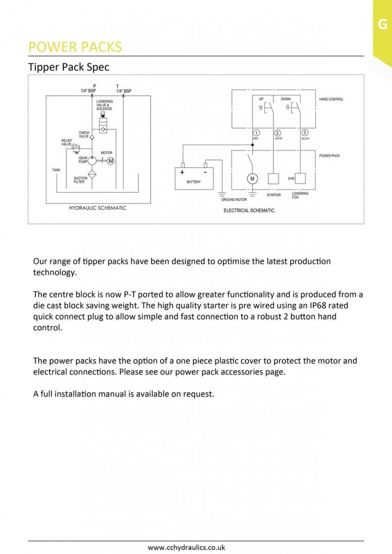 Tipper Packs CC Hydraulics Ltd