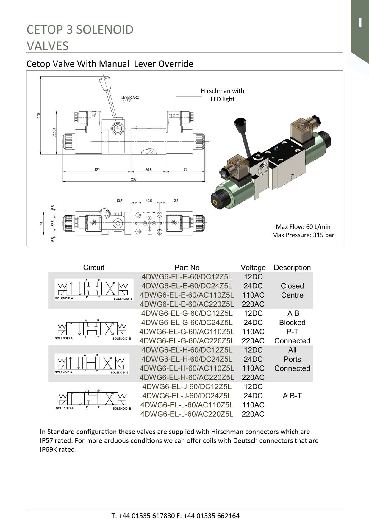 cetop valve with manual override