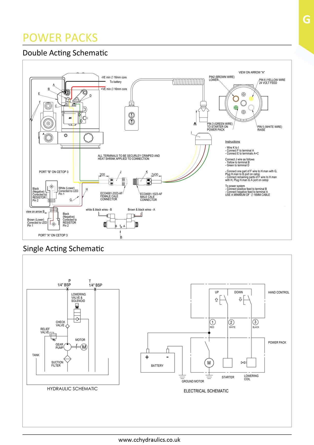 da & sa wiring diagrams c&c hydraulics ltd thermolec wiring-diagram da & sa wiring diagrams