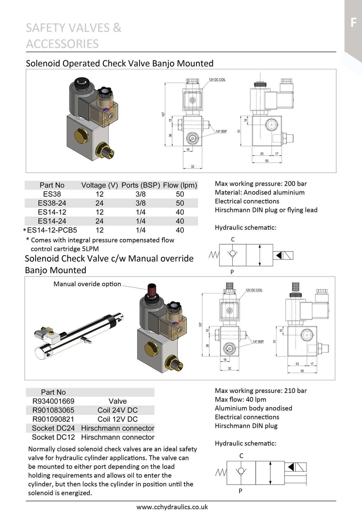 Solenoid operated check valves cc hydraulics ltd solenoid operated check valves cheapraybanclubmaster Choice Image