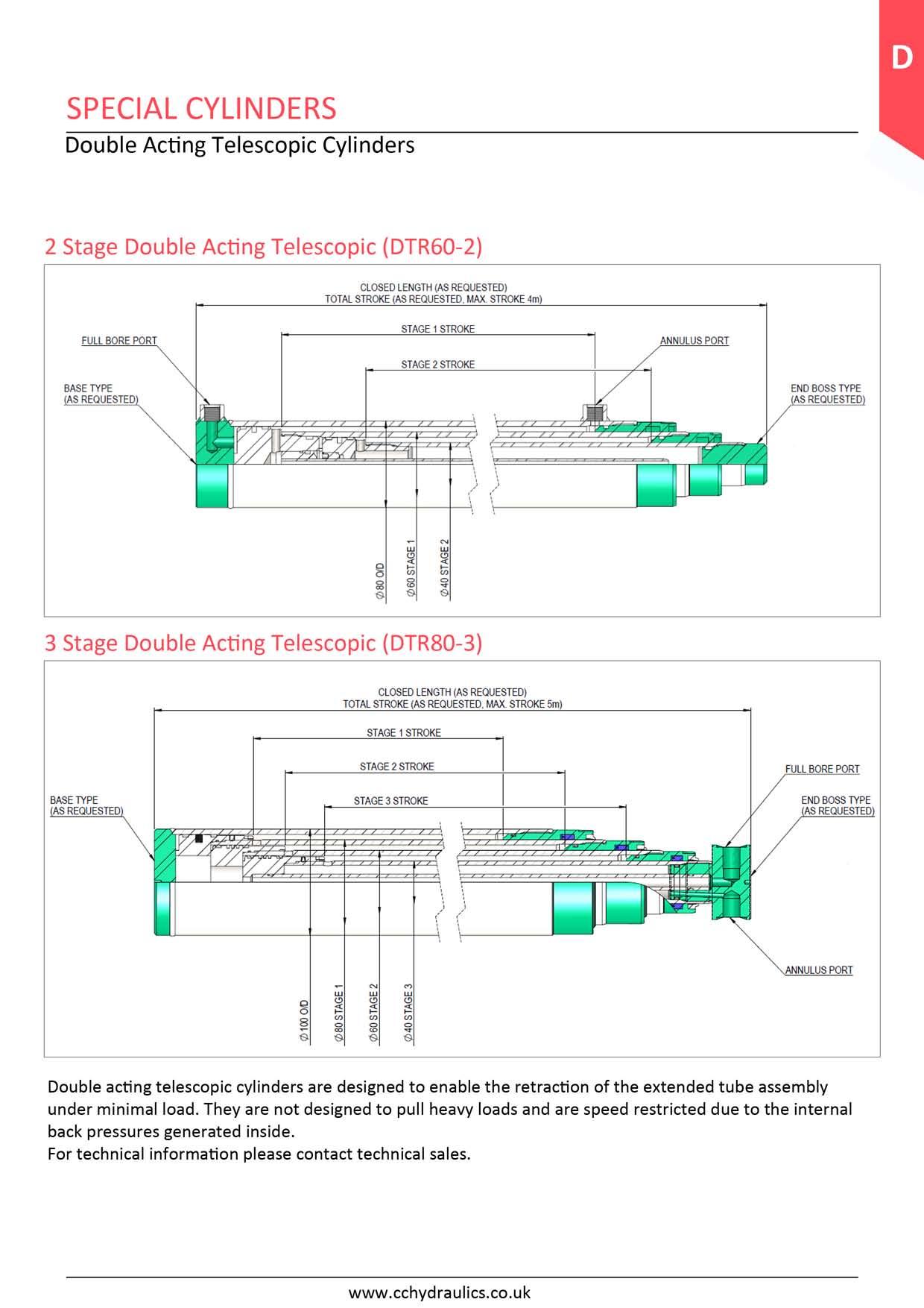 5 Double acting telescopic double acting telescopic c&c hydraulics ltd
