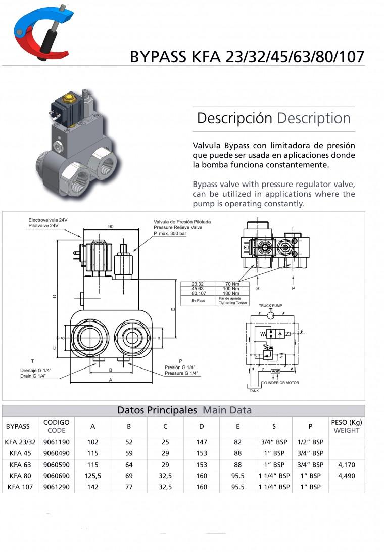 Hydraulic Pump Bypass Valve Oildyne Trim Wiring Diagram Photos